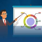 Auditor interno para tu empresa